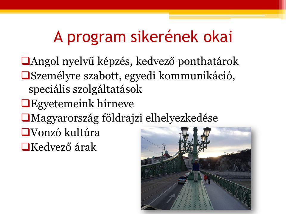A program sikerének okai  Angol nyelvű képzés, kedvező ponthatárok  Személyre szabott, egyedi kommunikáció, speciális szolgáltatások  Egyetemeink hírneve  Magyarország földrajzi elhelyezkedése  Vonzó kultúra  Kedvező árak