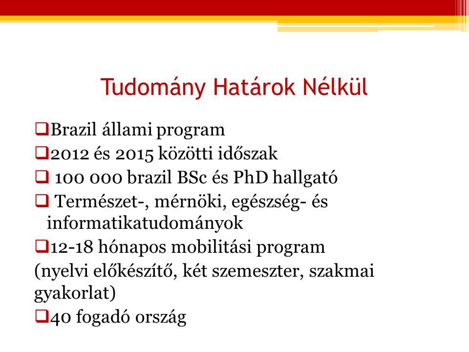 Tudomány Határok Nélkül  Brazil állami program  2012 és 2015 közötti időszak  100 000 brazil BSc és PhD hallgató  Természet-, mérnöki, egészség- és informatikatudományok  12-18 hónapos mobilitási program (nyelvi előkészítő, két szemeszter, szakmai gyakorlat)  40 fogadó ország