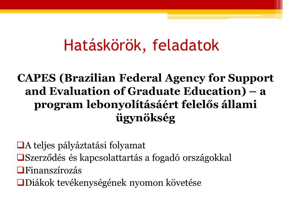 Hatáskörök, feladatok CAPES (Brazilian Federal Agency for Support and Evaluation of Graduate Education) – a program lebonyolításáért felelős állami ügynökség  A teljes pályáztatási folyamat  Szerződés és kapcsolattartás a fogadó országokkal  Finanszírozás  Diákok tevékenységének nyomon követése
