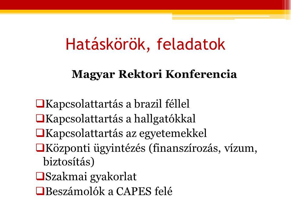 Hatáskörök, feladatok Magyar Rektori Konferencia  Kapcsolattartás a brazil féllel  Kapcsolattartás a hallgatókkal  Kapcsolattartás az egyetemekkel  Központi ügyintézés (finanszírozás, vízum, biztosítás)  Szakmai gyakorlat  Beszámolók a CAPES felé