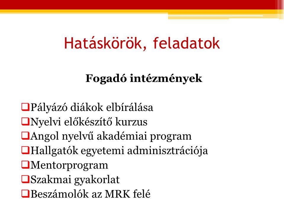 Hatáskörök, feladatok Fogadó intézmények  Pályázó diákok elbírálása  Nyelvi előkészítő kurzus  Angol nyelvű akadémiai program  Hallgatók egyetemi adminisztrációja  Mentorprogram  Szakmai gyakorlat  Beszámolók az MRK felé