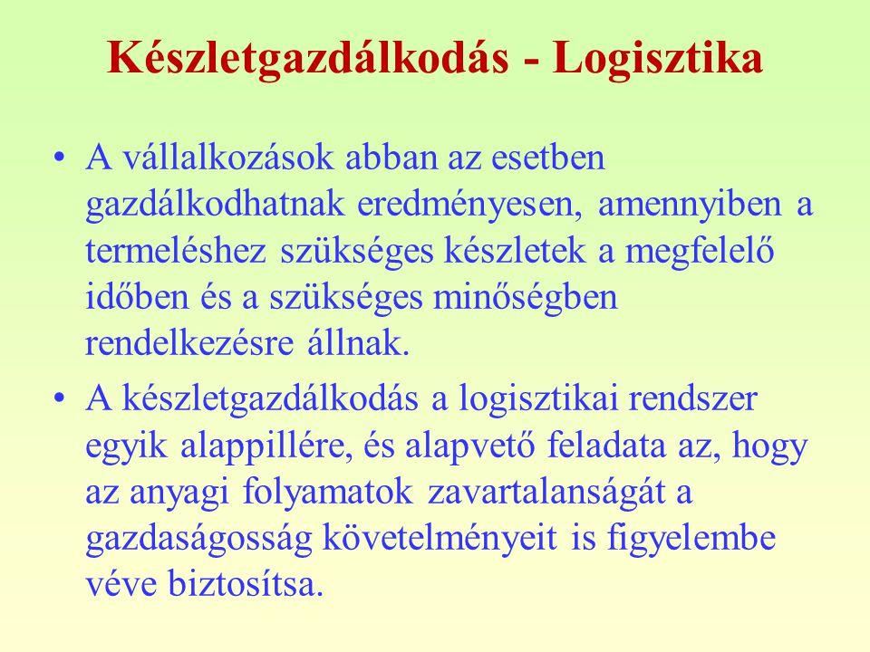Készletgazdálkodás - Logisztika A vállalkozások abban az esetben gazdálkodhatnak eredményesen, amennyiben a termeléshez szükséges készletek a megfelel
