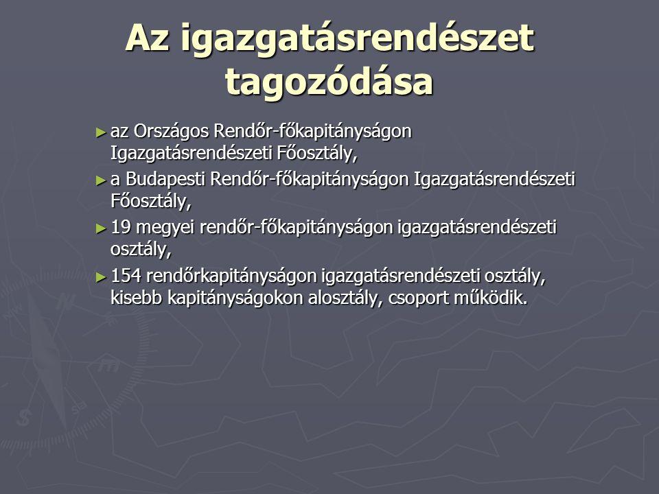 Az igazgatásrendészet tagozódása ► az Országos Rendőr-főkapitányságon Igazgatásrendészeti Főosztály, ► a Budapesti Rendőr-főkapitányságon Igazgatásren