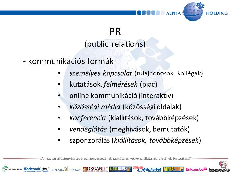 PR (public relations) - kommunikációs formák személyes kapcsolat (tulajdonosok, kollégák) kutatások, felmérések (piac) online kommunikáció (interaktív) közösségi média (közösségi oldalak) konferencia (kiállítások, továbbképzések) vendéglátás (meghívások, bemutatók) szponzorálás (kiállítások, továbbképzések)