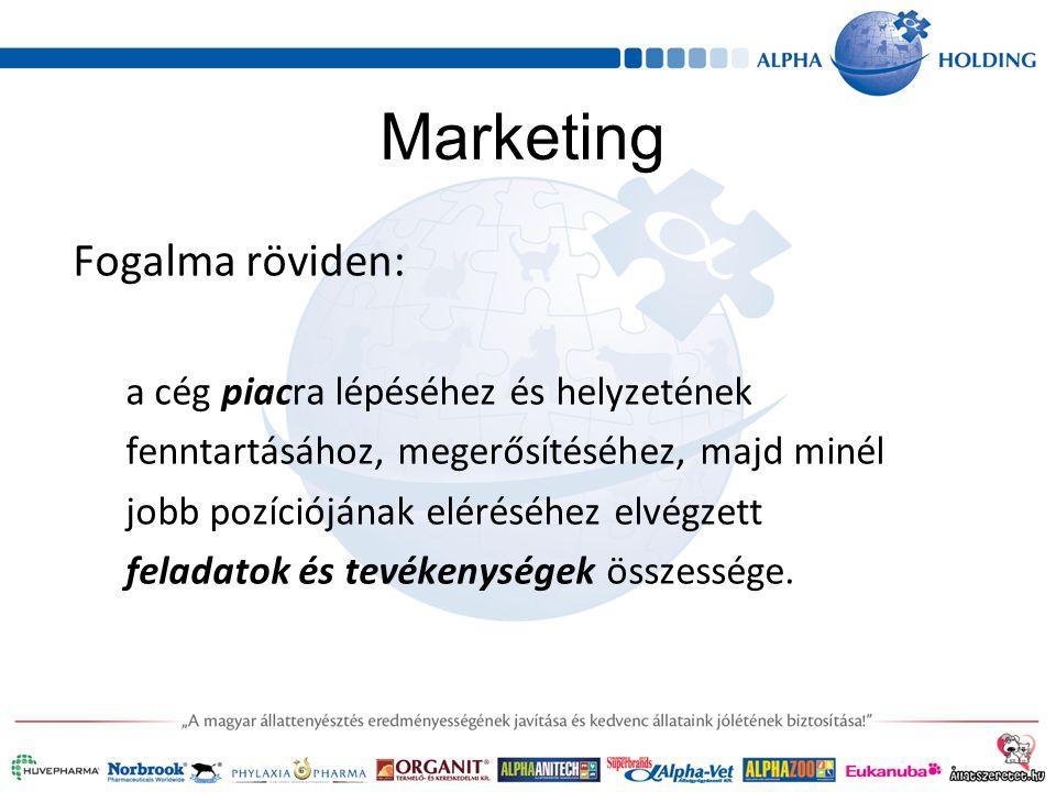 Marketing Fogalma röviden: a cég piacra lépéséhez és helyzetének fenntartásához, megerősítéséhez, majd minél jobb pozíciójának eléréséhez elvégzett feladatok és tevékenységek összessége.