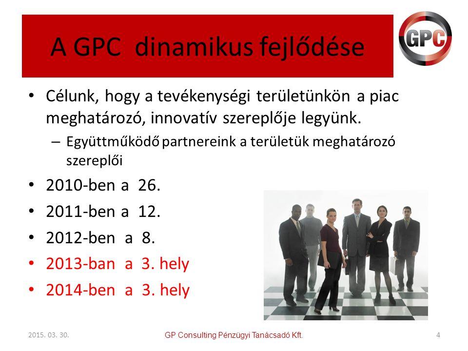 Biztosítói szerződések Astra Metlife CIG EUB Euler Hermes Generali Genertel QBE Groupama-Garancia K&H MKBB Signal Magyar Posta Bizt.