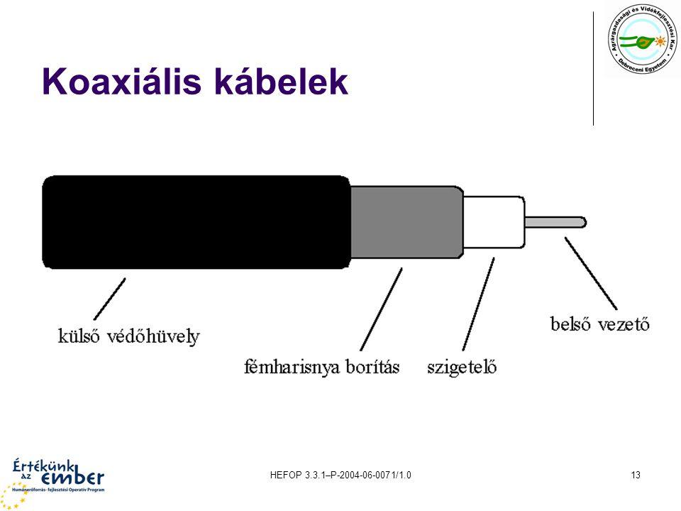 HEFOP 3.3.1–P-2004-06-0071/1.013 Koaxiális kábelek