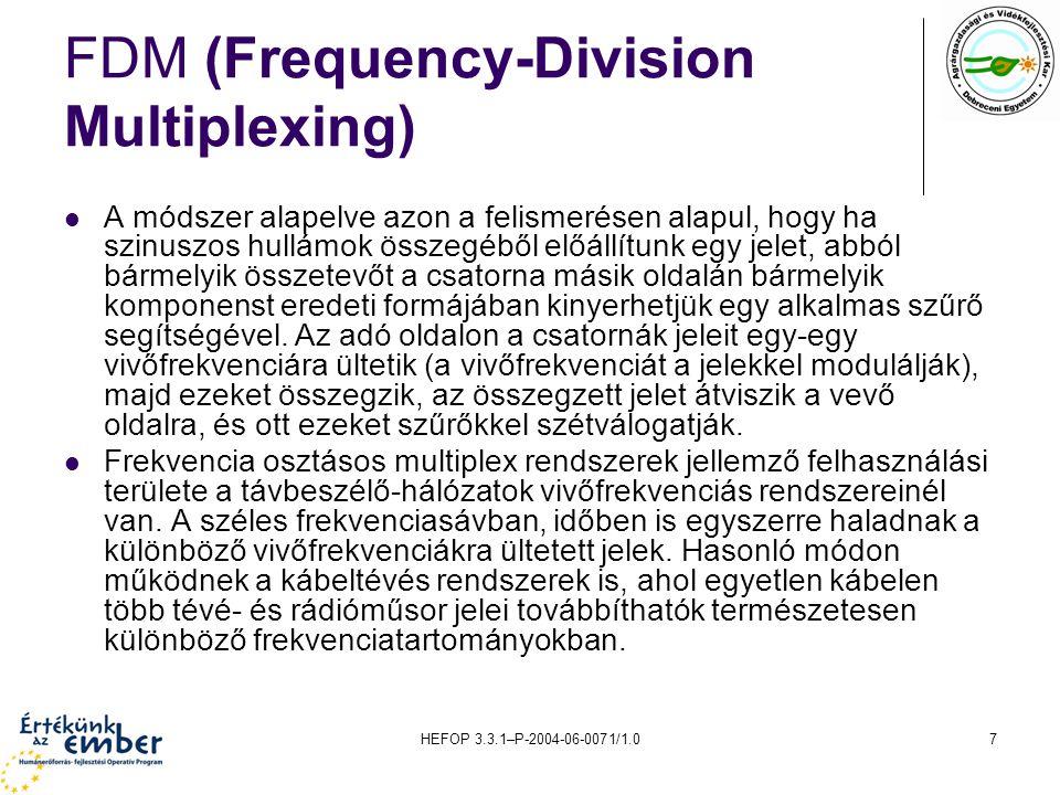 HEFOP 3.3.1–P-2004-06-0071/1.07 FDM (Frequency-Division Multiplexing) A módszer alapelve azon a felismerésen alapul, hogy ha szinuszos hullámok összegéből előállítunk egy jelet, abból bármelyik összetevőt a csatorna másik oldalán bármelyik komponenst eredeti formájában kinyerhetjük egy alkalmas szűrő segítségével.