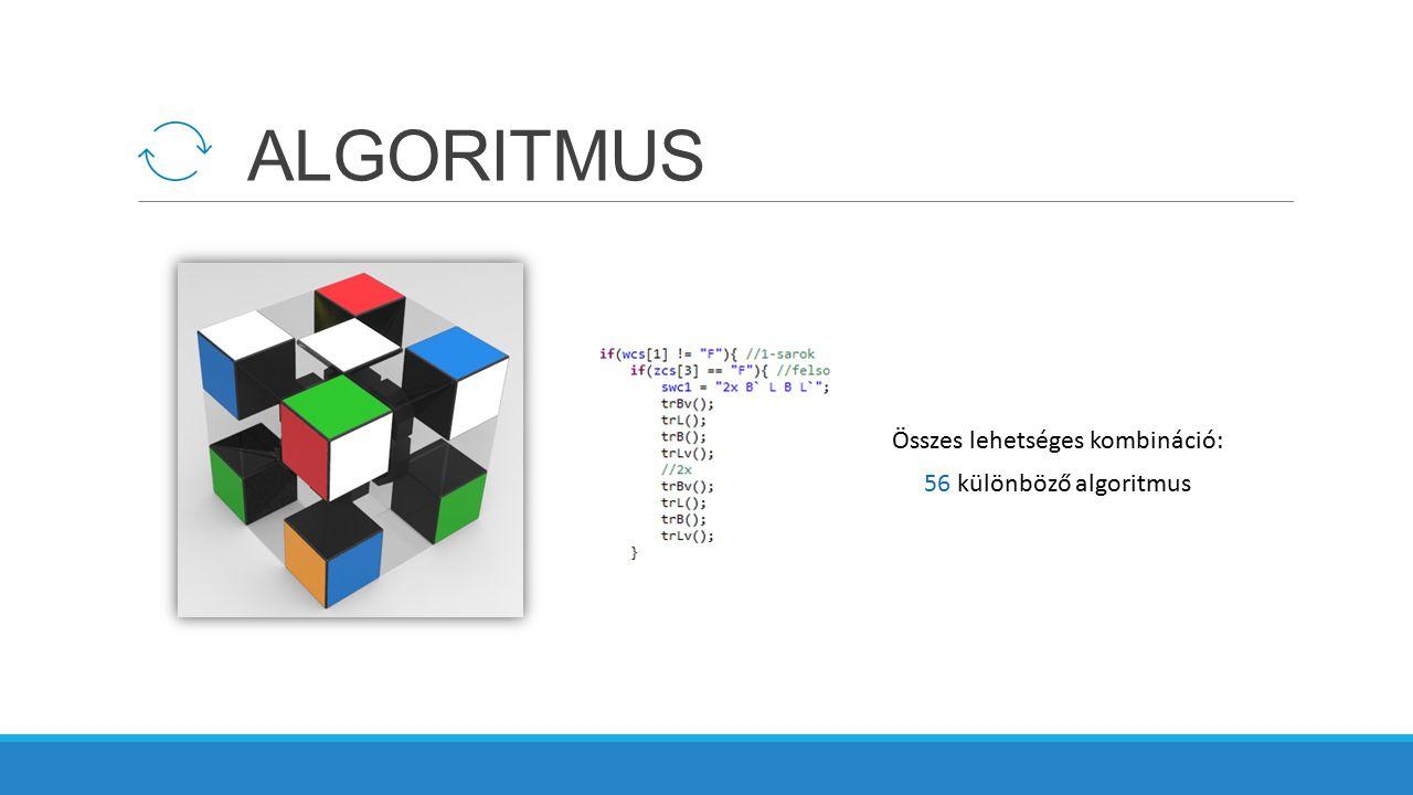 ALGORITMUS Összes lehetséges kombináció: 56 különböző algoritmus