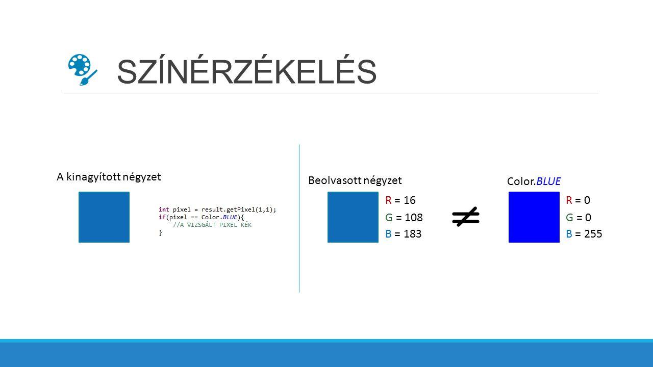 SZÍNÉRZÉKELÉS A kinagyított négyzet R = 16 G = 108 B = 183 Color.BLUE R = 0 G = 0 B = 255 Beolvasott négyzet