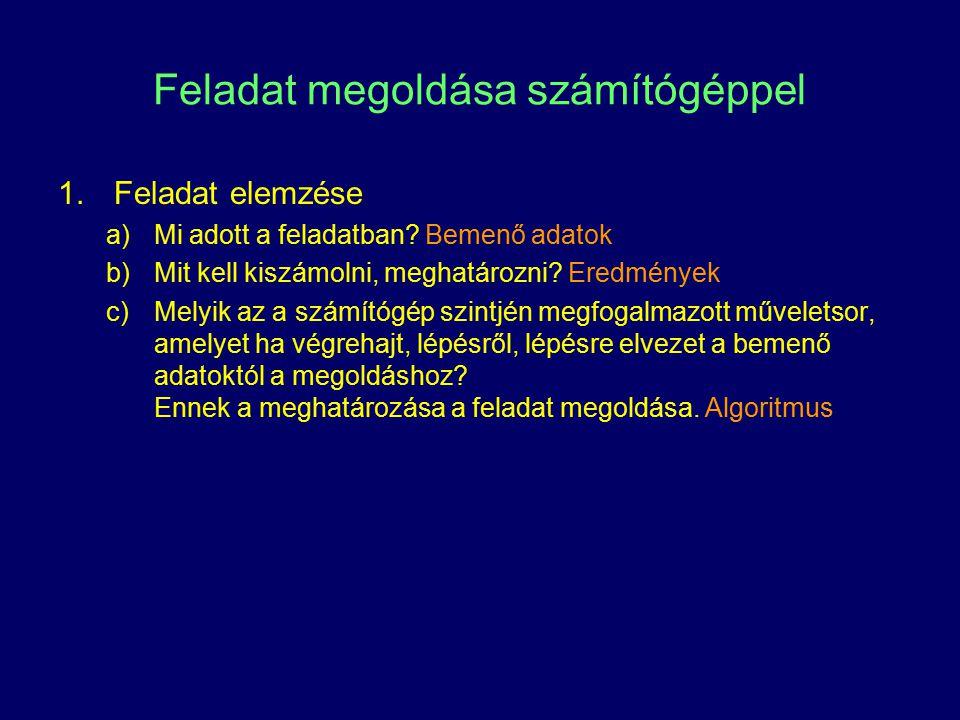 Formatált kiíratás FormázókarakterKimenetPélda ccharactera d vagy isigned decimal integer392 e vagy Escientific notation using e/E character 3.9265e+2 3.9265E+2 fdecimal floating point392.65 g vagy Guse the shorter of %e or %f osigned octal610 x vagy Xunsigned hexadecimal int7fa, 7FA sstring of characterssample ppointer addressB800:0000 uunsigned decimal integer7235