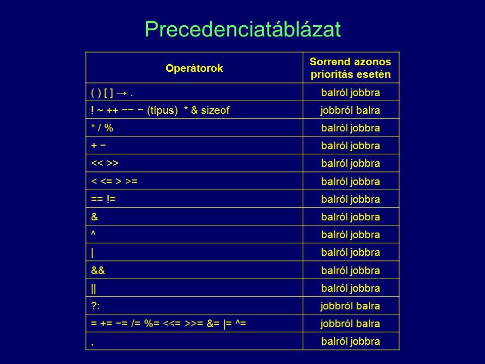 Precedenciatáblázat Operátorok Sorrend azonos prioritás esetén ( ) [ ] →.balról jobbra ! ~ ++ −− − (típus) * & sizeofjobbról balra * / %balról jobbra