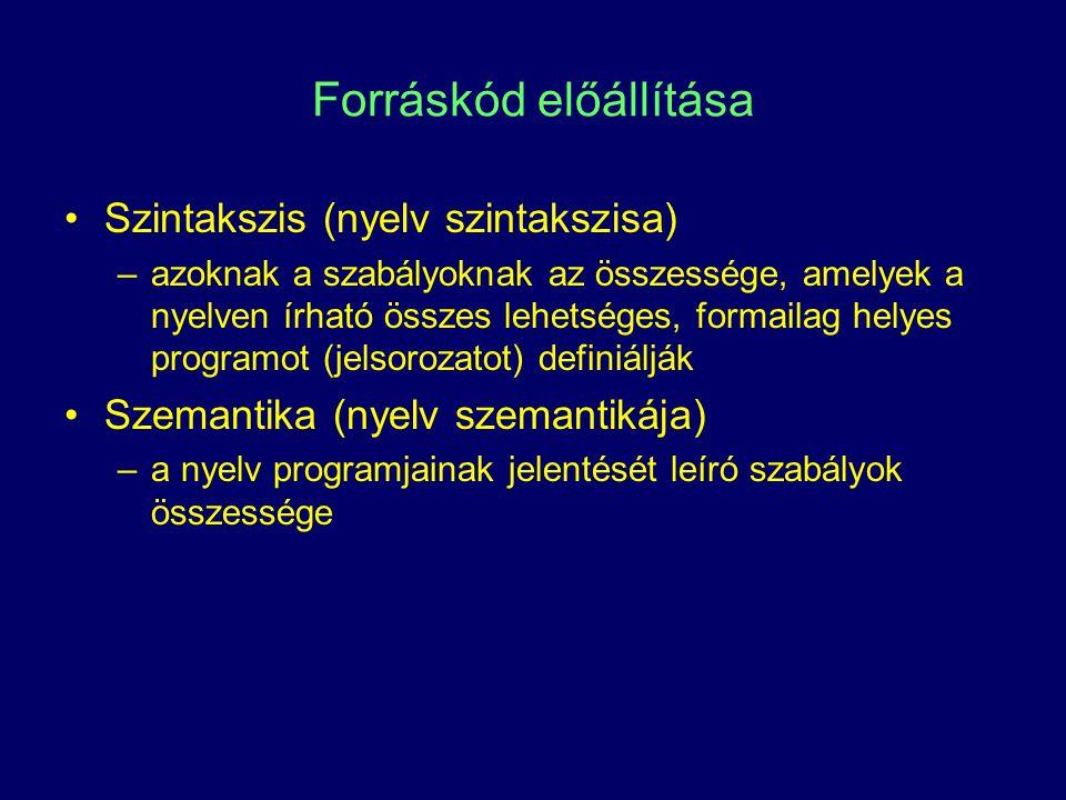 Forráskód előállítása Szintakszis (nyelv szintakszisa) –azoknak a szabályoknak az összessége, amelyek a nyelven írható összes lehetséges, formailag he