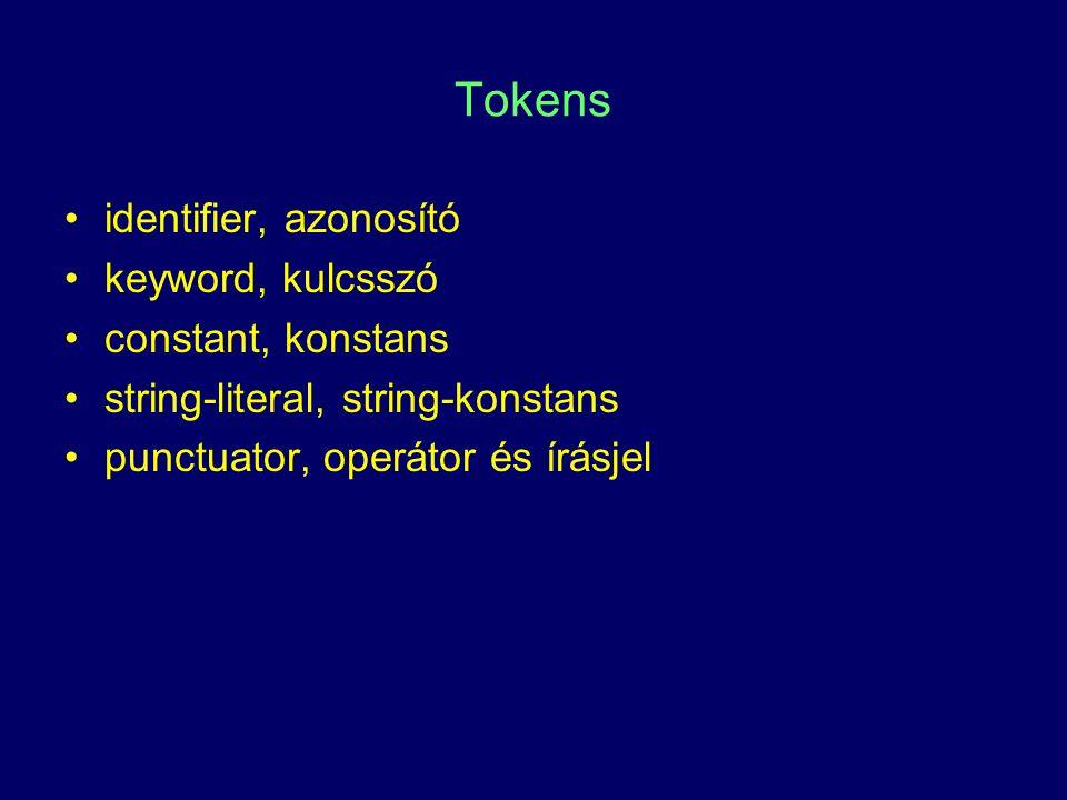 Tokens identifier, azonosító keyword, kulcsszó constant, konstans string-literal, string-konstans punctuator, operátor és írásjel