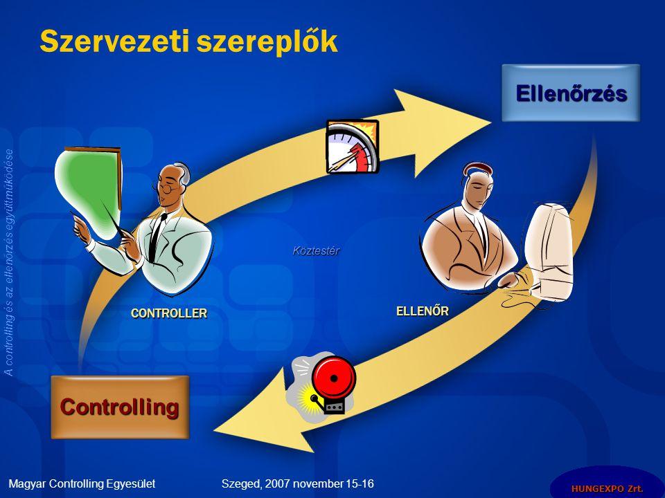A controlling és az ellenőrzés együttműködése Magyar Controlling Egyesület Szeged, 2007 november 15-16 HUNGEXPO Zrt.