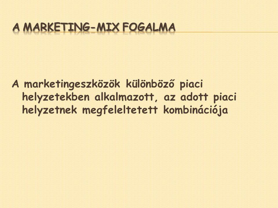 A marketingeszközök különböző piaci helyzetekben alkalmazott, az adott piaci helyzetnek megfeleltetett kombinációja