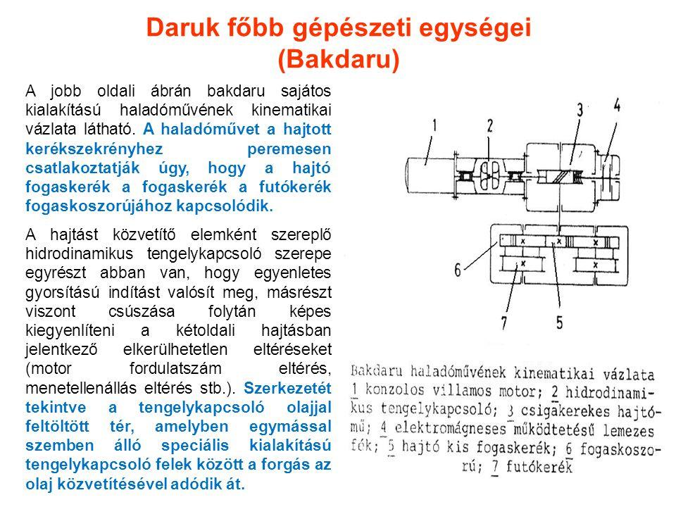 Daruk főbb gépészeti egységei (Bakdaru) A jobb oldali ábrán bakdaru sajátos kialakítású haladóművének kinematikai vázlata látható. A haladóművet a haj
