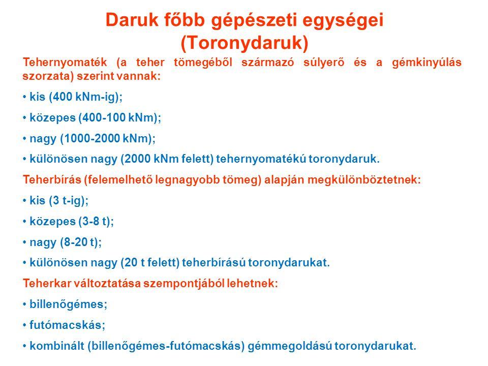 Daruk főbb gépészeti egységei (Toronydaruk) Tehernyomaték (a teher tömegéből származó súlyerő és a gémkinyúlás szorzata) szerint vannak: kis (400 kNm-