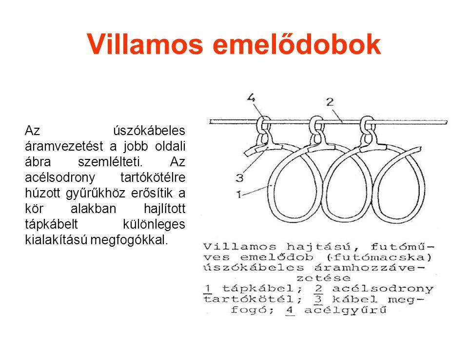 Villamos emelődobok Az úszókábeles áramvezetést a jobb oldali ábra szemlélteti. Az acélsodrony tartókötélre húzott gyűrűkhöz erősítik a kör alakban ha