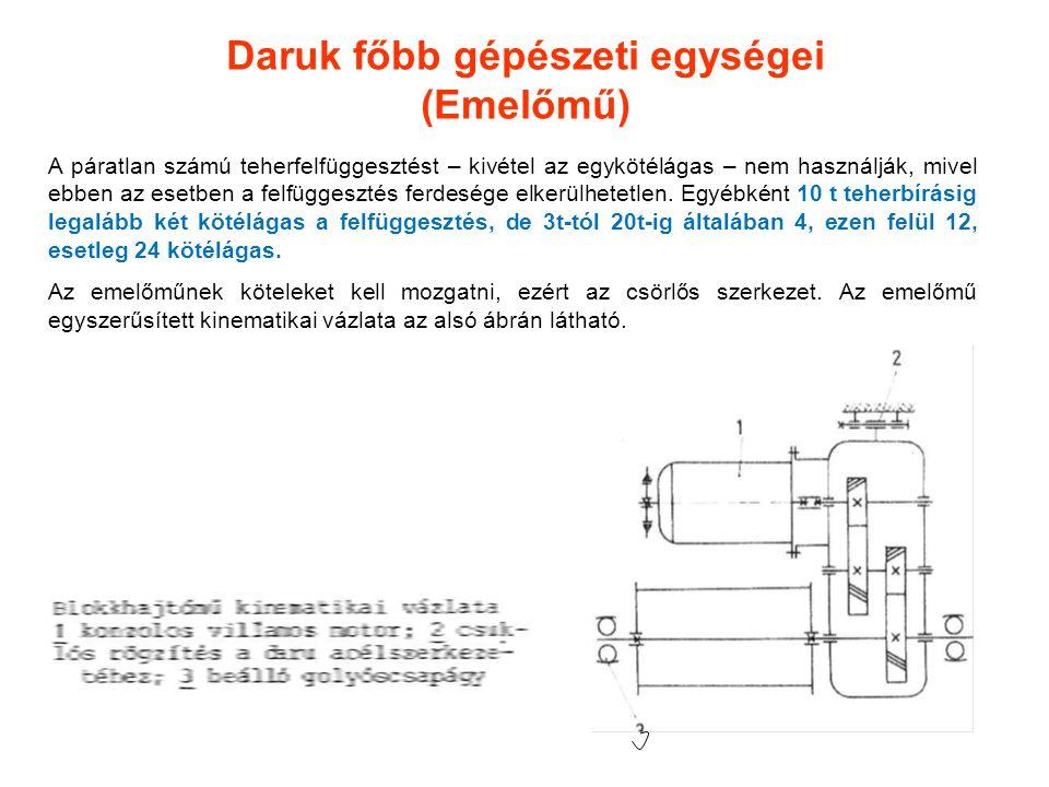 Daruk főbb gépészeti egységei (Emelőmű) A páratlan számú teherfelfüggesztést – kivétel az egykötélágas – nem használják, mivel ebben az esetben a felf