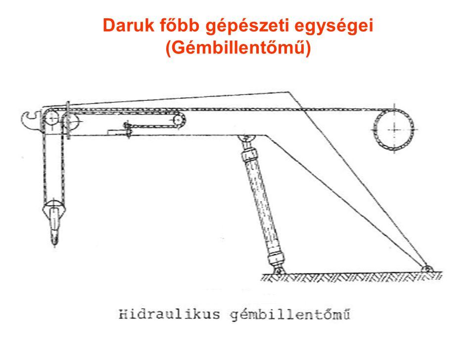 Daruk főbb gépészeti egységei (Gémbillentőmű)