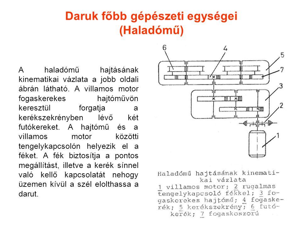 Daruk főbb gépészeti egységei (Haladómű) A haladómű hajtásának kinematikai vázlata a jobb oldali ábrán látható. A villamos motor fogaskerekes hajtóműv