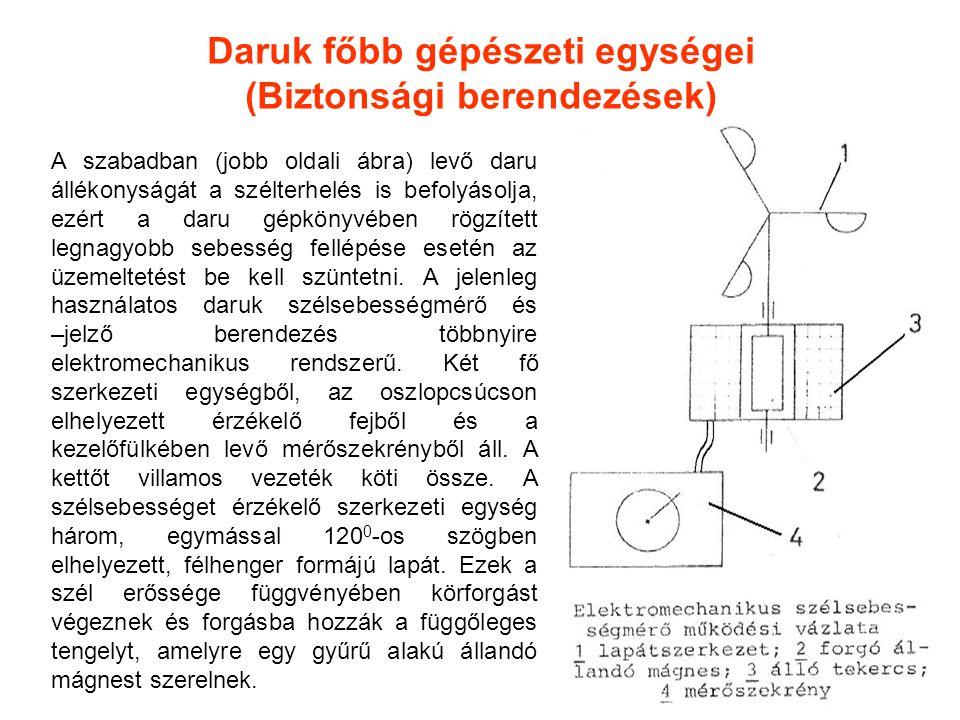 Daruk főbb gépészeti egységei (Biztonsági berendezések) A szabadban (jobb oldali ábra) levő daru állékonyságát a szélterhelés is befolyásolja, ezért a