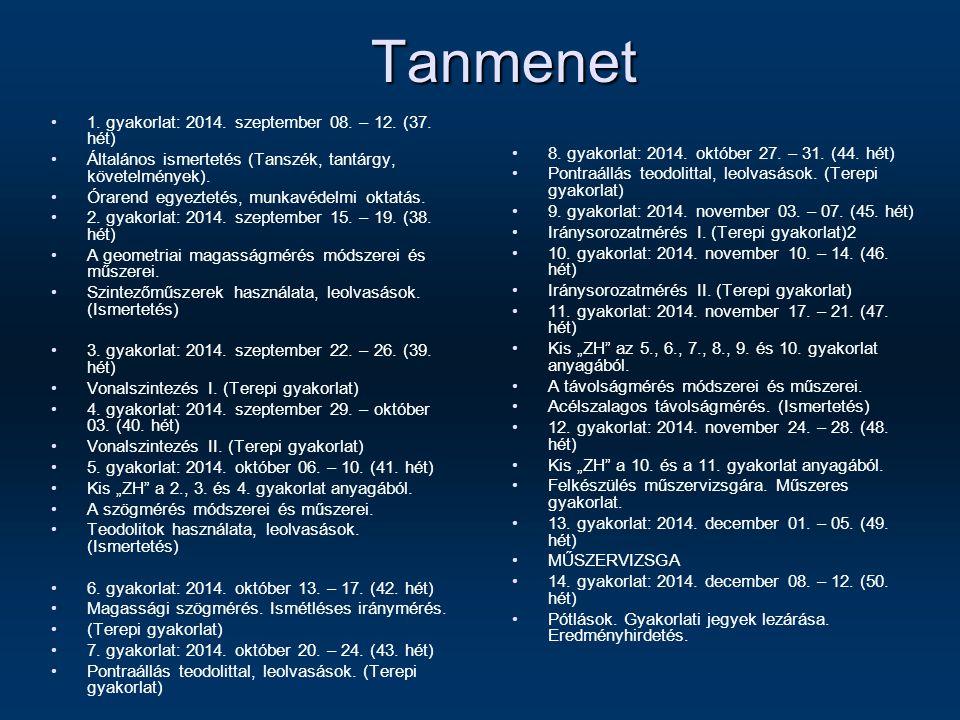 Tanmenet 1. gyakorlat: 2014. szeptember 08. – 12. (37. hét) Általános ismertetés (Tanszék, tantárgy, követelmények). Órarend egyeztetés, munkavédelmi