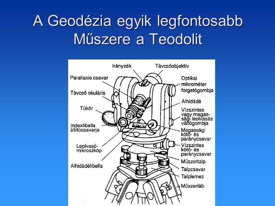 A Geodézia egyik legfontosabb Műszere a Teodolit