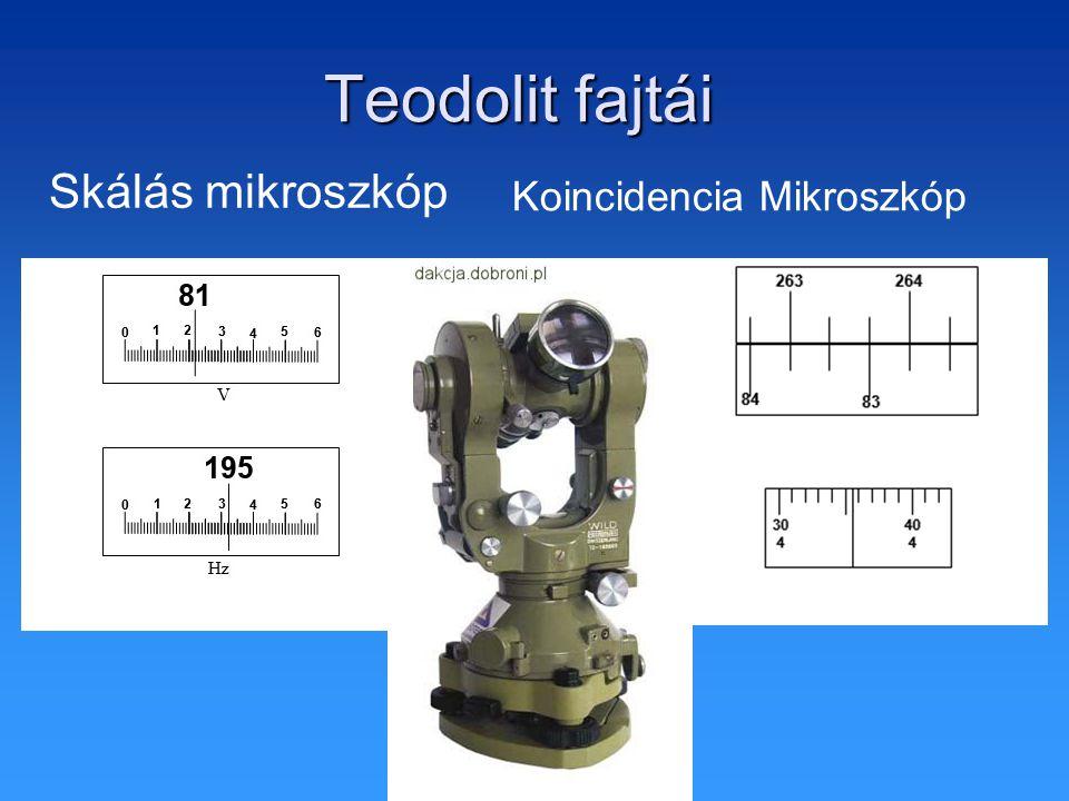 Teodolit fajtái Koincidencia Mikroszkóp Skálás mikroszkóp