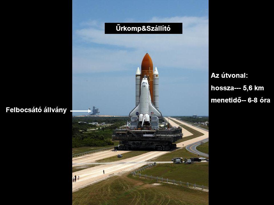 Űrkomp&Szállító Felbocsátó állvány Az útvonal: hossza--- 5,6 km menetidő-- 6-8 óra