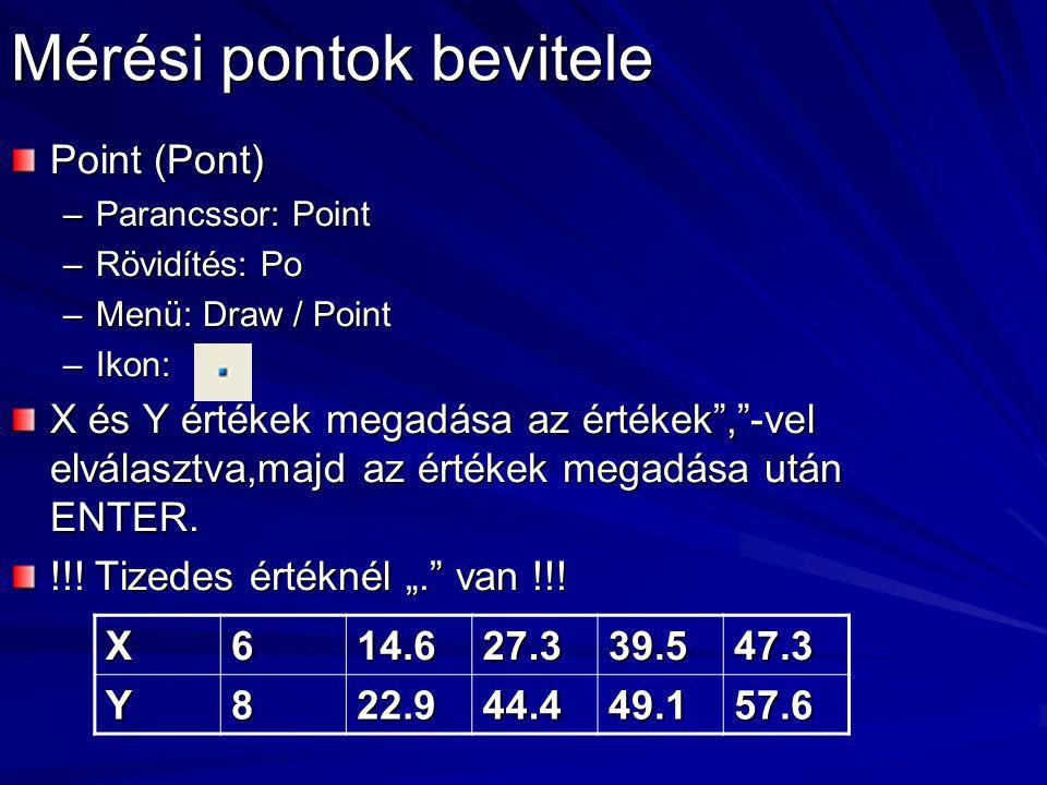"""Mérési pontok bevitele Point (Pont) –Parancssor: Point –Rövidítés: Po –Menü: Draw / Point –Ikon: X és Y értékek megadása az értékek"""",""""-vel elválasztva"""