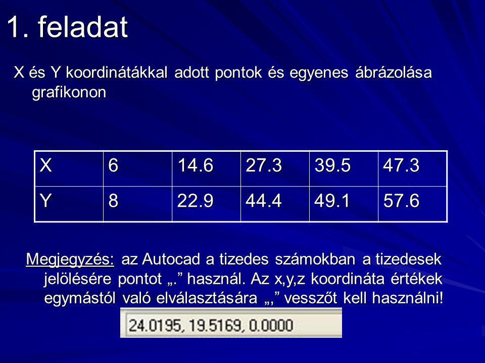 1. feladat X és Y koordinátákkal adott pontok és egyenes ábrázolása grafikonon X614.627.339.547.3 Y822.944.449.157.6 Megjegyzés: az Autocad a tizedes
