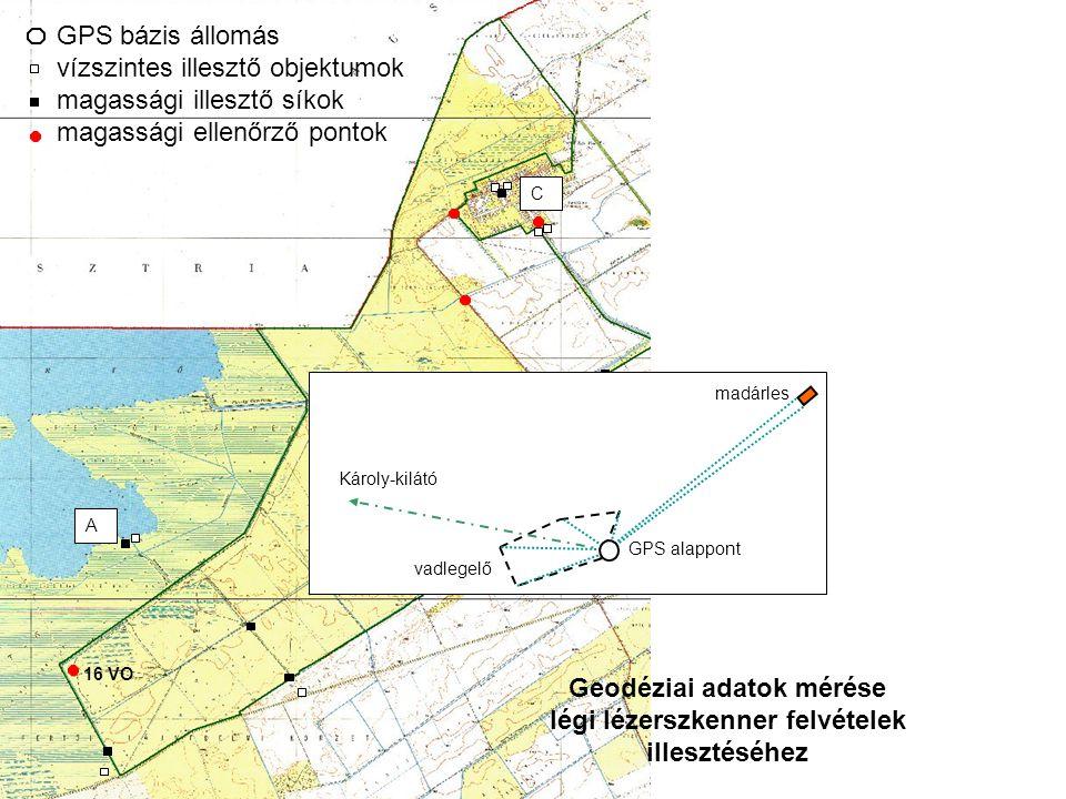 16 VO ZSKE GPS bázis állomás vízszintes illesztő objektumok magassági illesztő síkok magassági ellenőrző pontok A B C Károly-kilátó vadlegelő GPS alappont madárles Geodéziai adatok mérése légi lézerszkenner felvételek illesztéséhez