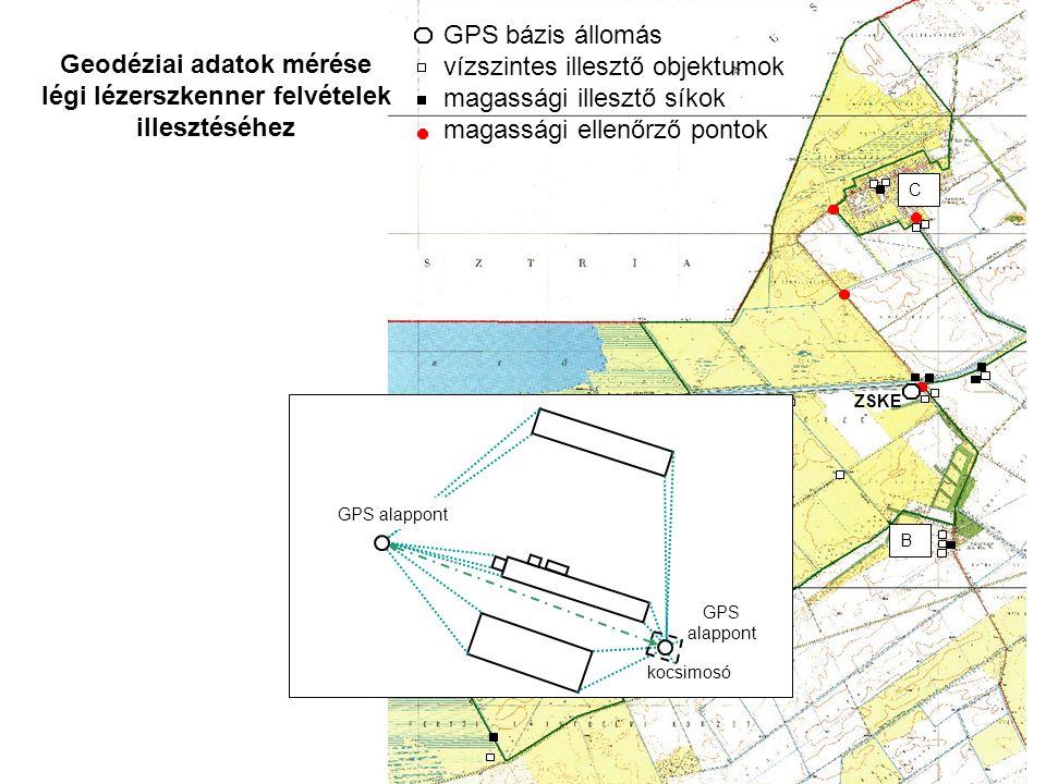 16 VO ZSKE GPS bázis állomás vízszintes illesztő objektumok magassági illesztő síkok magassági ellenőrző pontok A B C Geodéziai adatok mérése légi lézerszkenner felvételek illesztéséhez GPS alappont GPS alappont kocsimosó