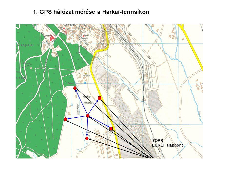 SOPR EUREF alappont 1. GPS hálózat mérése a Harkai-fennsíkon