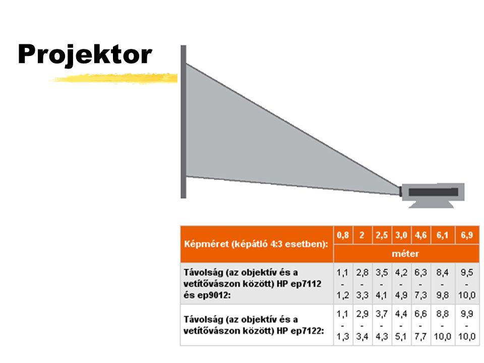 14 Projektorválasztás zHázimozi y16:9 képarány ynagy kontraszt (>1000:1) yaudió kimenet yhalk zPrezentáció y4:3 képarány ynagy fényerő (>1500 ANSI) ytöbb forrásbemenet, monitor kimenet yegér mozgatható a távirányítóval, mutatófény ykicsi, könnyen hordozható, könnyű ygyors bekapcsolási idő