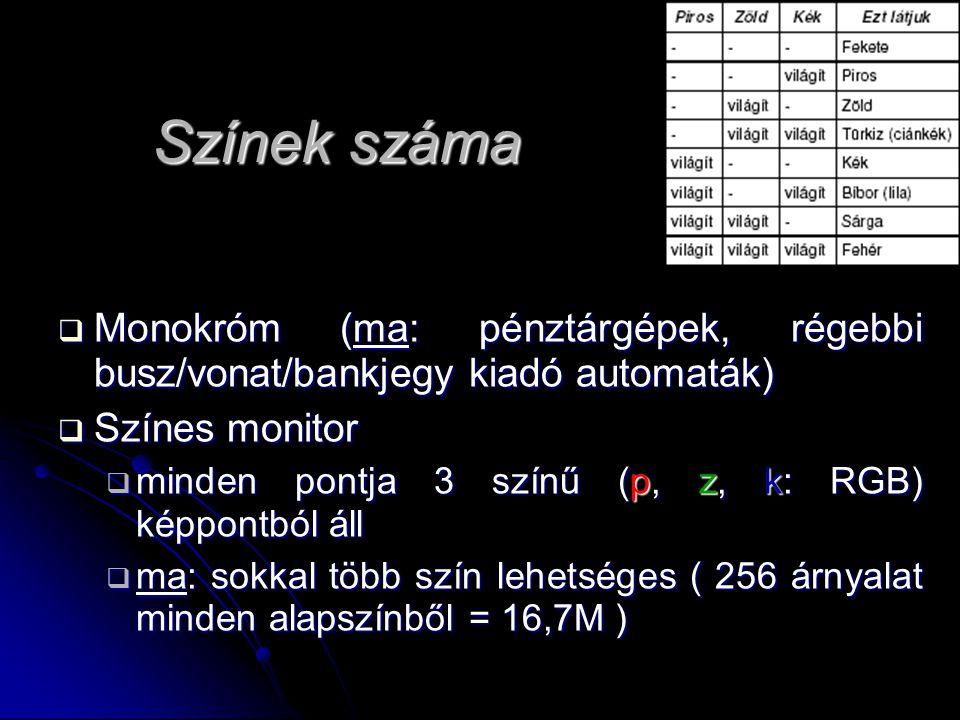 Színek száma  Monokróm (ma: pénztárgépek, régebbi busz/vonat/bankjegy kiadó automaták)  Színes monitor  minden pontja 3 színű (p, z, k: RGB) képpontból áll  ma: sokkal több szín lehetséges ( 256 árnyalat minden alapszínből = 16,7M )