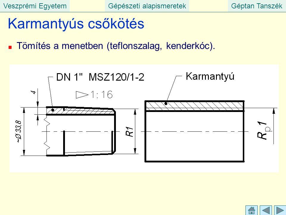 Veszprémi EgyetemGépészeti alapismeretekGéptan Tanszék Karmantyús csőkötés Tömítés a menetben (teflonszalag, kenderkóc).