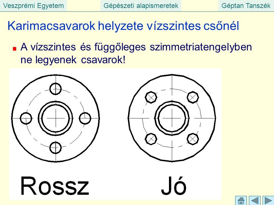 Veszprémi EgyetemGépészeti alapismeretekGéptan Tanszék Karimacsavarok helyzete vízszintes csőnél A vízszintes és függőleges szimmetriatengelyben ne le