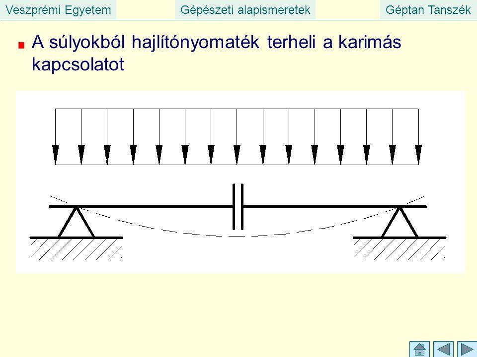 Veszprémi EgyetemGépészeti alapismeretekGéptan Tanszék A súlyokból hajlítónyomaték terheli a karimás kapcsolatot