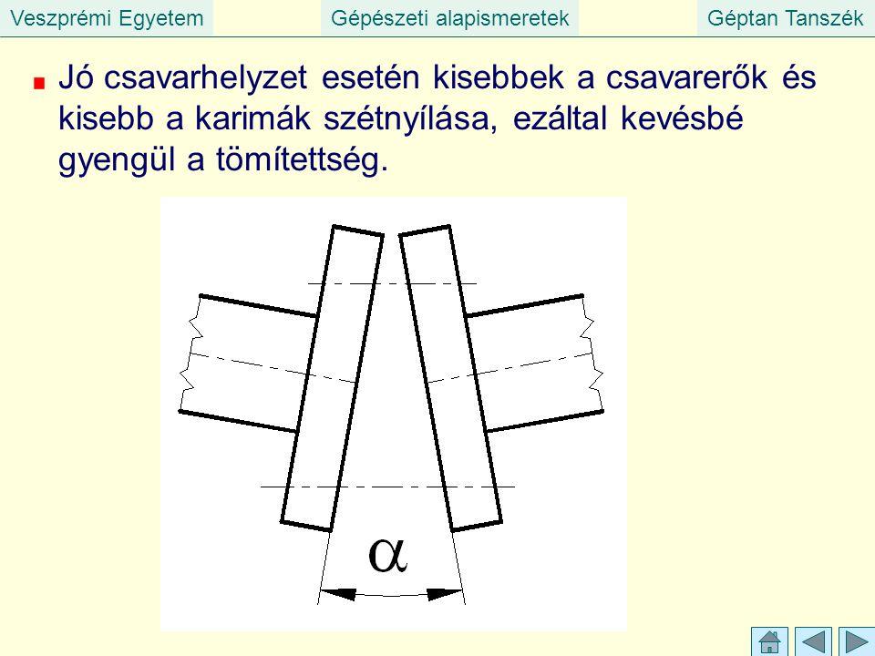 Veszprémi EgyetemGépészeti alapismeretekGéptan Tanszék Jó csavarhelyzet esetén kisebbek a csavarerők és kisebb a karimák szétnyílása, ezáltal kevésbé