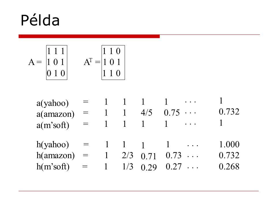 Példa 1 1 1 A = 1 0 1 0 1 0 1 1 0 A T = 1 0 1 1 1 0 a(yahoo) a(amazon) a(m'soft) ====== 111111 111111 1 4/5 1 0.75 1... 1 0.732 1 h(yahoo) = 1 h(amazo