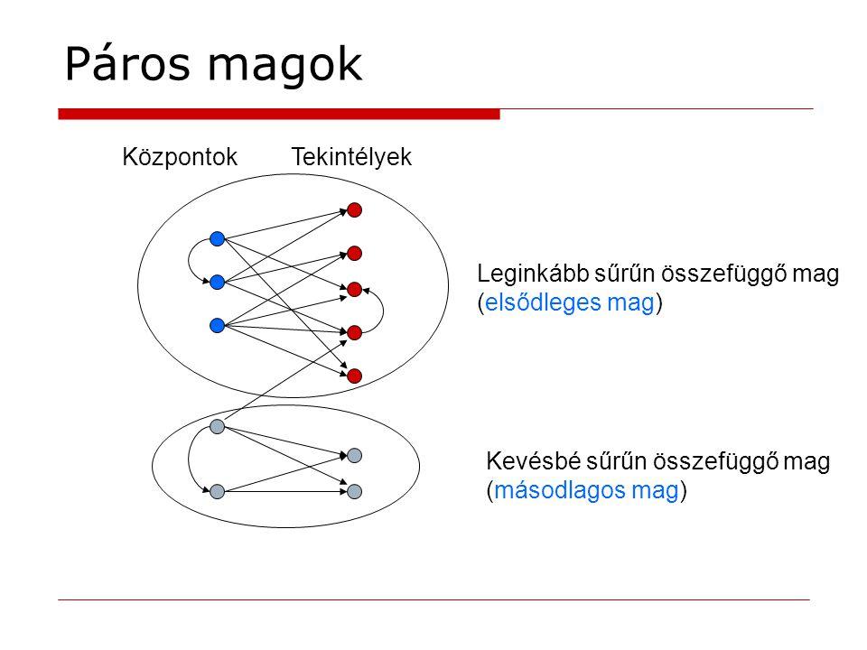 Páros magok KözpontokTekintélyek Leginkább sűrűn összefüggő mag (elsődleges mag) Kevésbé sűrűn összefüggő mag (másodlagos mag)
