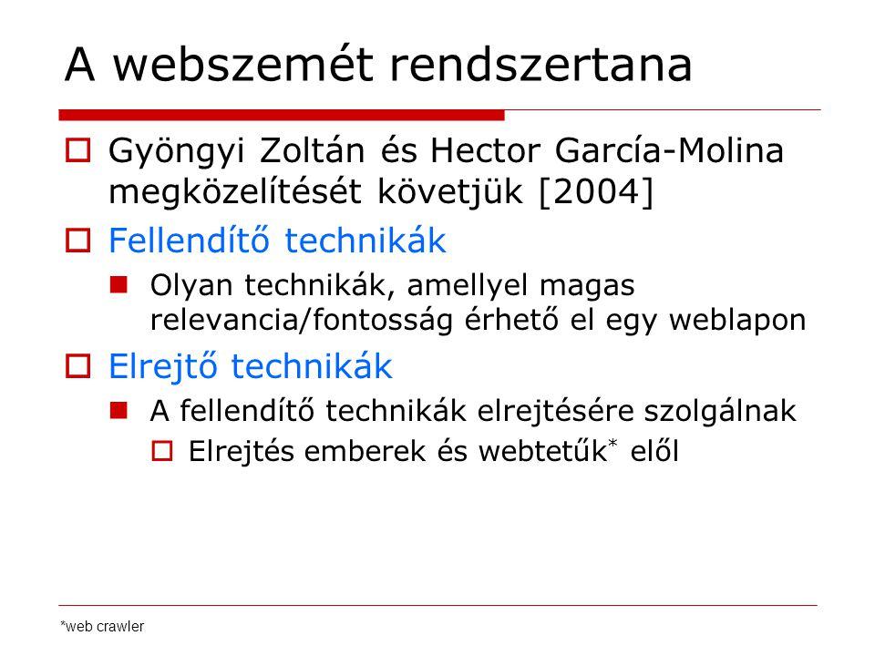A webszemét rendszertana  Gyöngyi Zoltán és Hector García-Molina megközelítését követjük [2004]  Fellendítő technikák Olyan technikák, amellyel maga
