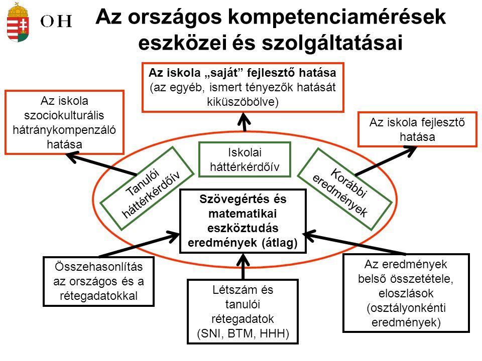 A megújulás szalmai alapjai