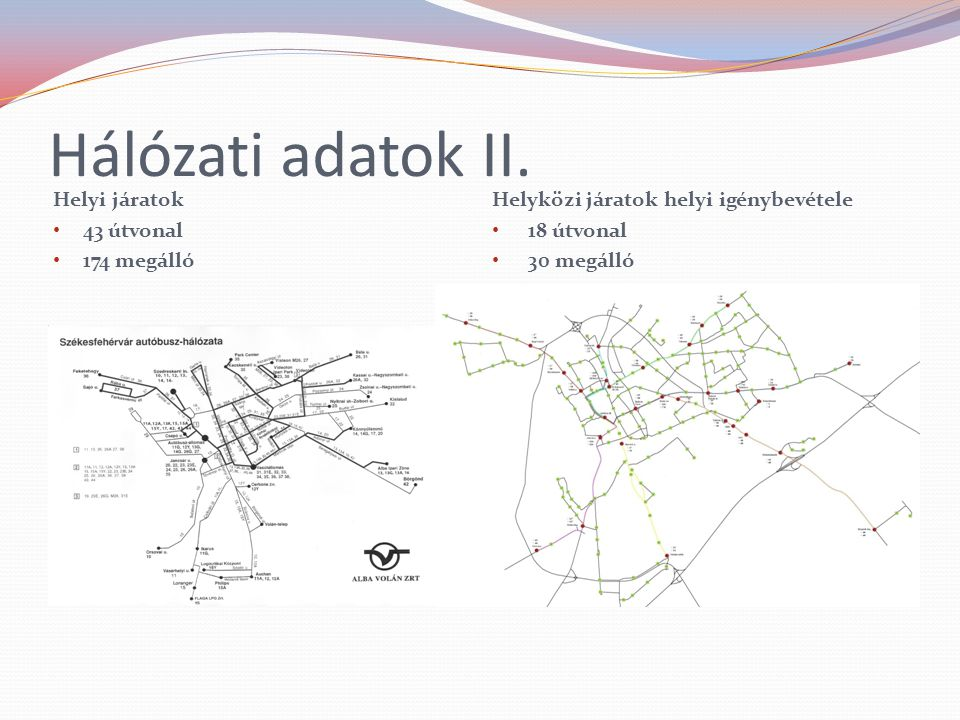 Hálózati adatok II. Helyi járatok 43 útvonal 174 megálló Helyközi járatok helyi igénybevétele 18 útvonal 30 megálló