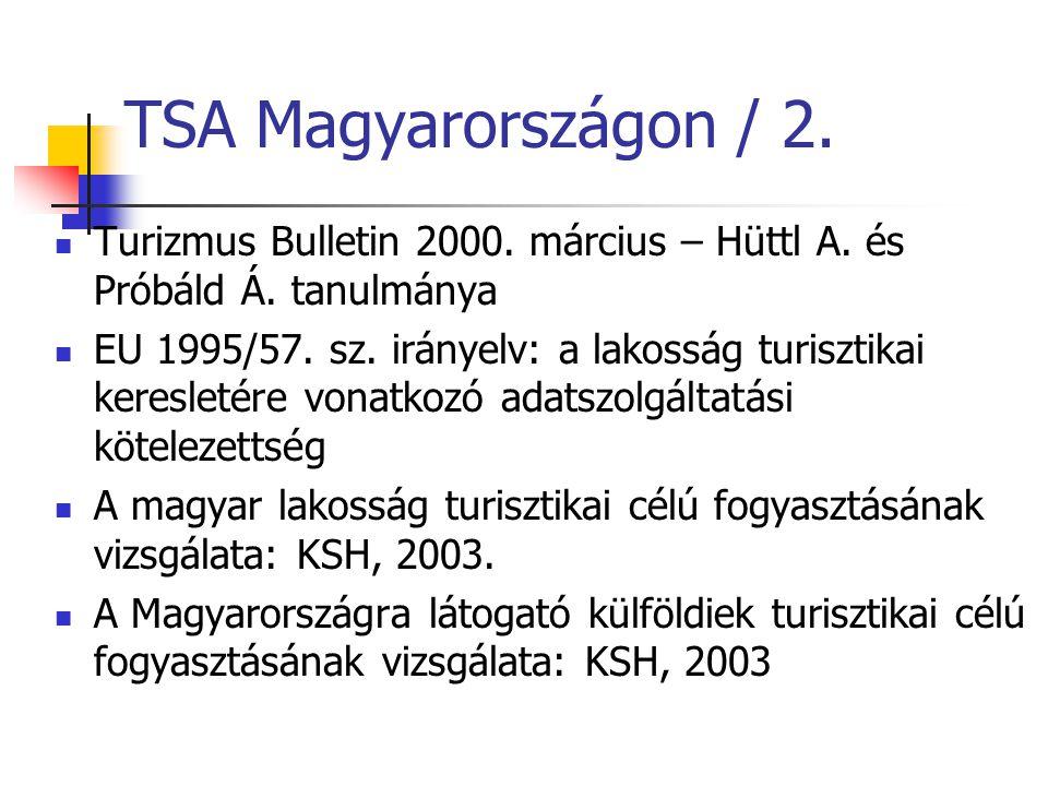 TSA Magyarországon / 2. Turizmus Bulletin 2000. március – Hüttl A. és Próbáld Á. tanulmánya EU 1995/57. sz. irányelv: a lakosság turisztikai keresleté