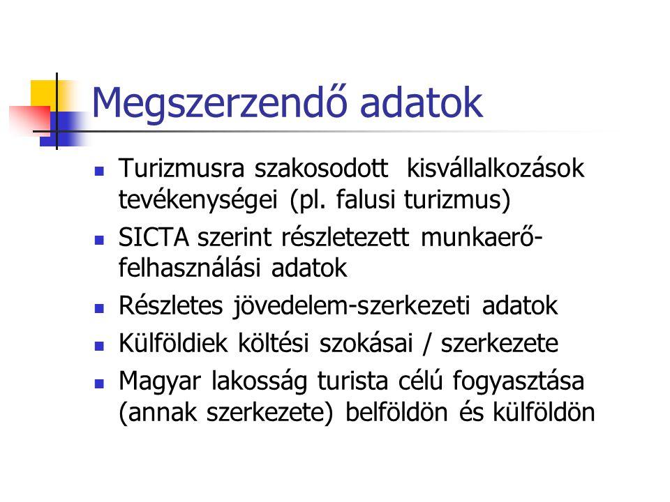 Megszerzendő adatok Turizmusra szakosodott kisvállalkozások tevékenységei (pl. falusi turizmus) SICTA szerint részletezett munkaerő- felhasználási ada