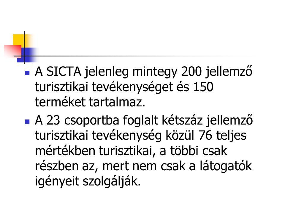 A SICTA jelenleg mintegy 200 jellemző turisztikai tevékenységet és 150 terméket tartalmaz. A 23 csoportba foglalt kétszáz jellemző turisztikai tevéken